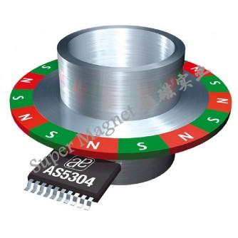 编码器磁环